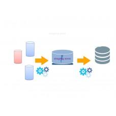 Data Extraction / ETL